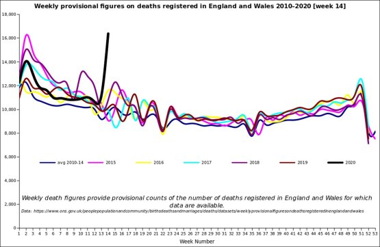 excess_mortality_england_wales