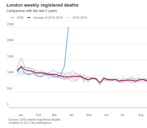 excess_mortality_london