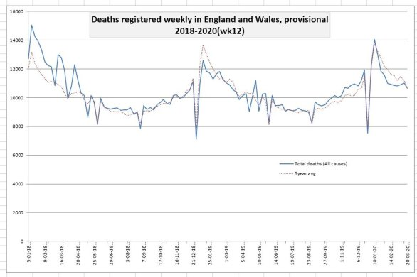 old_mortality_england_wales